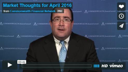 Market thoughts screen shot